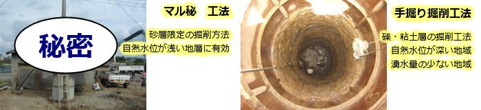 掘井戸 工法の種類